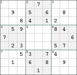 The Boxes of the typical Sudoku puzzle