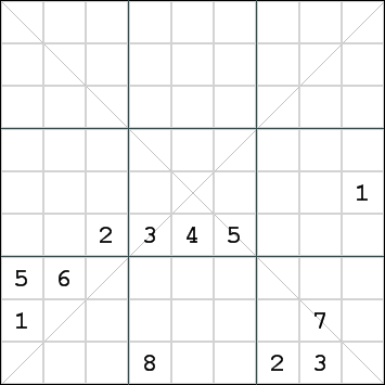 A Sudoku-X with lots of empty cells in a row